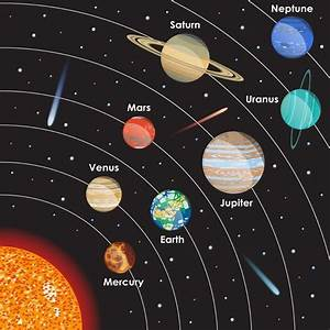 Astrology 101: What It Means When Planets Go Retrograde