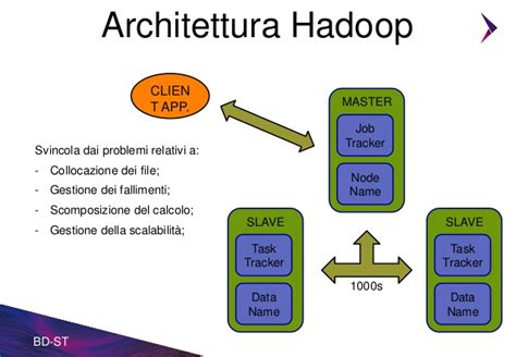 Big Data  Stack Tecnologico