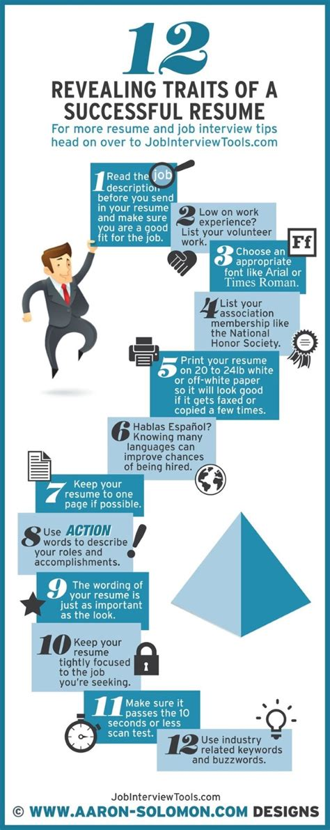 12 traits of a highly successful resume infographic