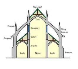 gothic architecture simple english wikipedia the free