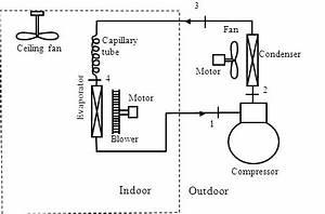 schematic diagram of the experimental split air With split air conditioner split unit air conditioner wiring diagram split