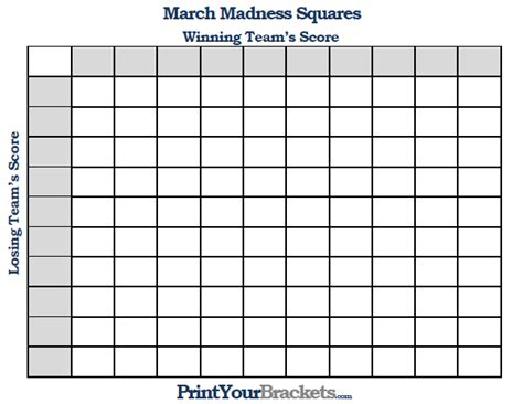 printable march madness squares ncaa  square grid