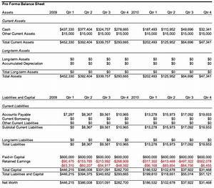 Business Plan Balance Sheet Template - Balance Sheet