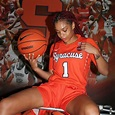 Part V: Most Beautiful Women's Basketball Players of 2020 ...