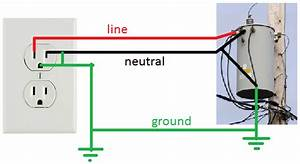 33 3 Wire Plug Diagram