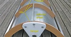 Secret Diagram  Parabolic Solar Collector