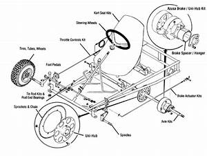 Go Kart  List Of Parts