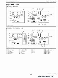 Kubota Sq Generators Workshop Manual Pdf Download 9y011