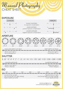 Photography Cheat Sheet Examples  The Best For Photographers