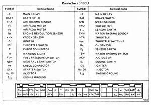 Toyota 22re Ecu Pinout