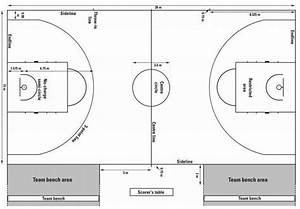 Basketball Court Dimensions  U0026 Measurements  With Images