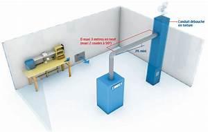 Conduit Evacuation Chaudiere Gaz Condensation : raccordement conduits de fum es ~ Melissatoandfro.com Idées de Décoration