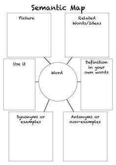 semantic map vocabulary spelling idea teaching vocabulary strategies teaching vocabulary