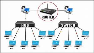 Diagram  Block Diagram Router Full Version Hd Quality