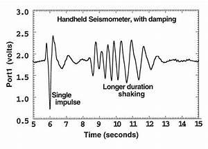 Educational Seismograph