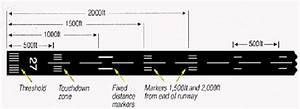 Icao Standard Runway Markings