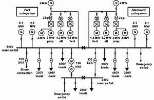 Marine Electrical System Diagram