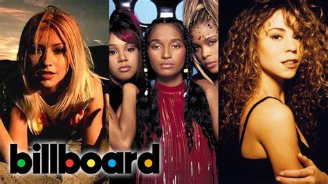 Billboard Hot 100  Top 100 Best Songs Of 1990's Youtube