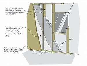 Isolation Mur Intérieur Polyuréthane : emprisonnons la chaleur chapitre 7 l isolation des ~ Melissatoandfro.com Idées de Décoration