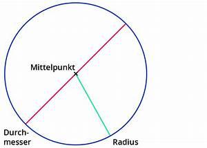 Umfang Berechnen Kreis : berechnen des umfangs von kreisen ~ Themetempest.com Abrechnung