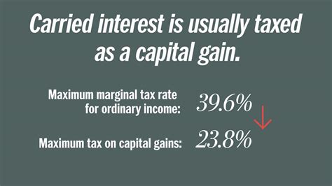 What is the carried interest tax loophole? The