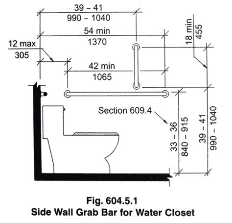 Toilet Grab Bar Ada Requirements ada grab bar height for a contemporary bathroom with a