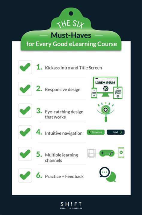 Instructional Design Certificate Online
