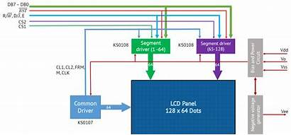 Lcd Ks0108 Diagram Graphic Interfacing Block Screen