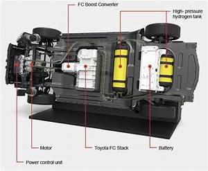 Toyota Releases All Of Its Fuel Cell Patents To Help