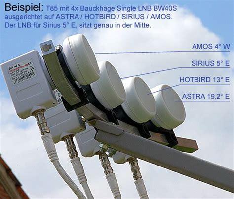 sat antenne einstellen sat antenne einstellen 42 ost t rksat einmessen einstellen sch ssel einstellen so
