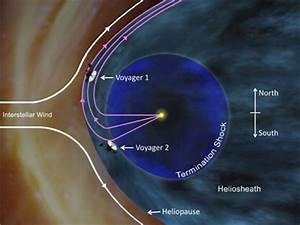 Flight Path Voyager 2 (page 4) - Pics about space