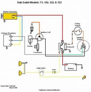Cub Cadet 1863 Wiring Diagram