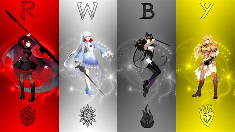 Rwby Wallpaper Hd 1080p Rwby Full Hd Background Picture Image