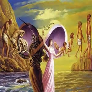 Hinduism Reincarnation and Karma