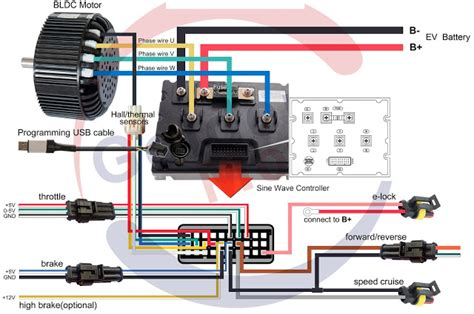 kw brushless dc motor controller electrical