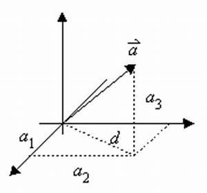 Betrag Vektor Berechnen : 6 produkte von vektoren ~ Themetempest.com Abrechnung