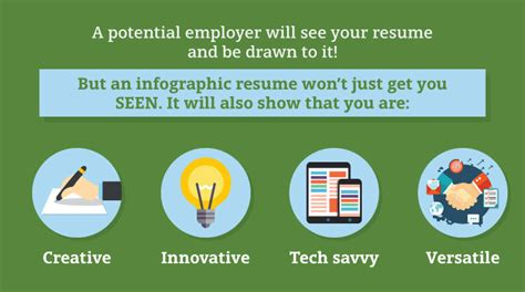 why should you use infographic resumes to find a