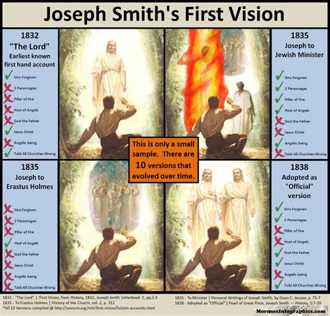 joseph smiths  vision