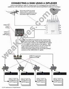 Catv Wiring For Cctv System Kenmore Oasis Dryer Wiring Diagram Rs For Cable Tv Wiring Diagrams