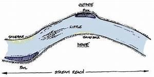 Bridging The Watershed