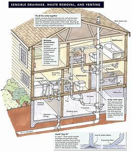 10 Best Plumbing Hacks Images On Pinterest