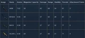 Pubg Weapon Damage 28 Images Modern Warfare 3 Weapon