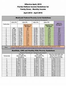 2018 Federal Poverty Level Chart Pdf What Is The Monthly Income Limit For Medicaid In Florida