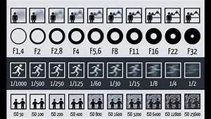 Visual   Manual Photography Guide