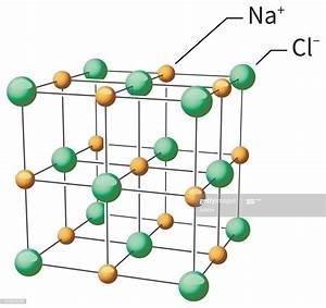 Mo Diagram Nacl