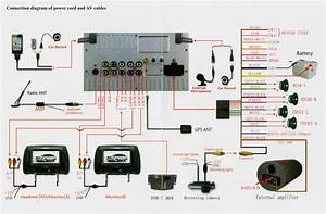 Renault Scenic 2007 Fuse Box Layout