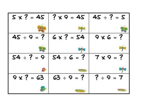 multiplication and division fact families teach junkie
