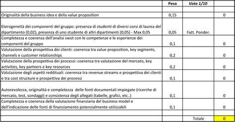 Test D Ingresso Economia Aziendale Cicli Di Attivit 224 Seminariali Corso Di Laurea In