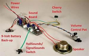 Fs  Lionel Diesel Railsounds Sound Systems