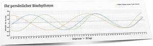 Lohnsteuerjahresausgleich Online Berechnen Kostenlos : biorhythmus berechnen online kostenlos biorhythmus software ~ Themetempest.com Abrechnung